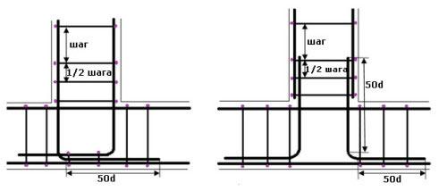 Схема армирования стыков ленточного фундамента
