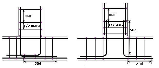 Схема армирования стыков