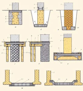 Основные методы ремонта и усиления фундамента