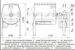 Схема устройства бетоносмесителя