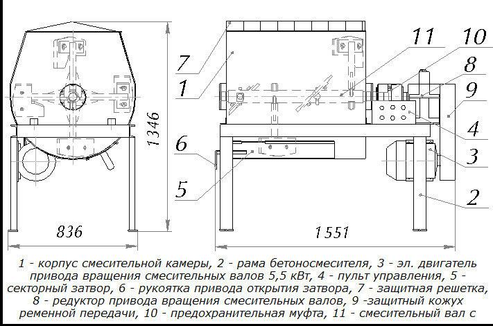 Схема устройства бетоносмесителя.