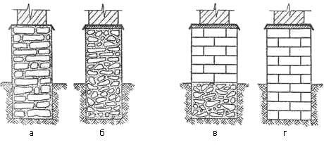 Виды фундамента из различных материалов
