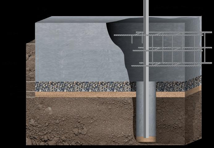 Схема установки ленточного фундамента
