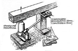 Ремонт деревянного фундамента.
