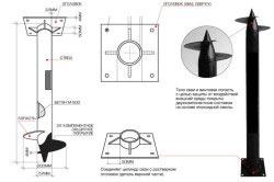 Схема особенностей винтовых свай фундамента