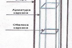 Схема арматурного каркаса опоры