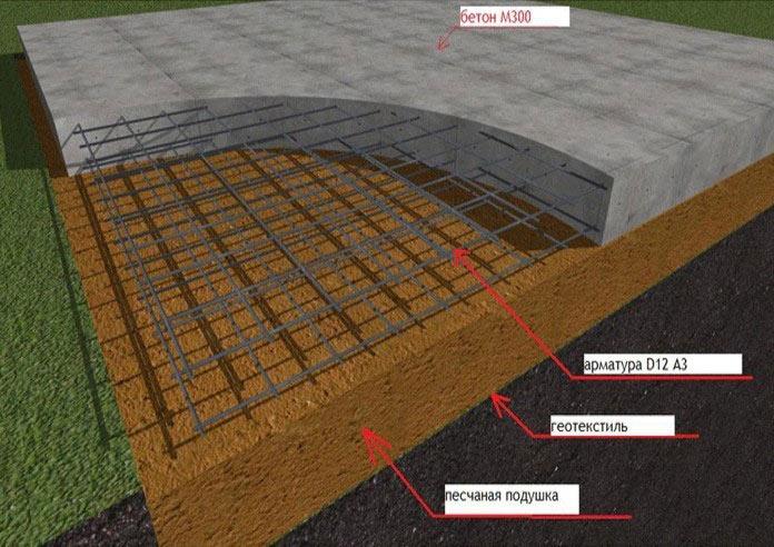 Схема армирования плитного фундамента.