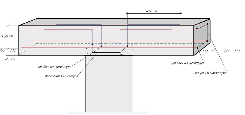 Схема каркаса для свай