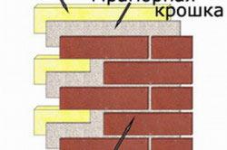 Cхема кладки клинкерной плитки