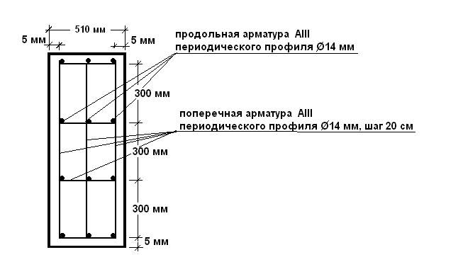 Схема армирования каркаса.