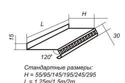 Схема металлического отлива