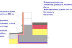 Схема монолитной фундаментной плиты.