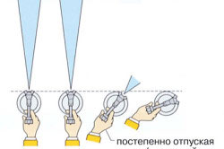 Схема окрашивания краскопультом