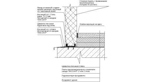Схема опирания сэндвич панели на фундамент здания