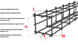 Схема расчета арматуры для фундамента