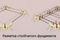 Схема размеки столбчатого фундамента