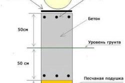 Схема разметки фундамента под деревянный дом