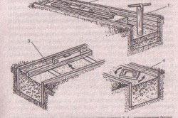 Схема разравнивания бетона