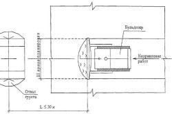 Схема срезки слоя растительного грунта бульдозером
