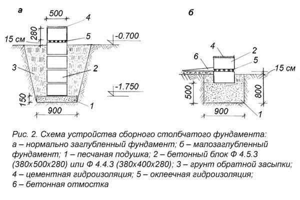 Схема светодиодного прожектора эра фото 128