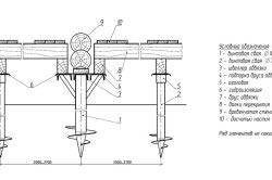 Схема установки деревянного строения на сваи