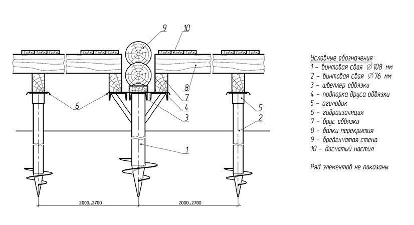Схема установки деревянного