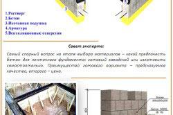 Схема заливки бетонного фундамента.