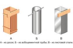 Схемы опалубок для столбчатого фундамента.