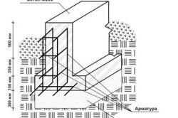 Распространенная схема армирования фундамента