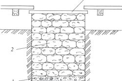 Бутобетонный фундамент: 1 — подошва фундамента, 2 — фундамент, 3 — гидроизоляция.