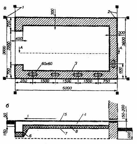 Схема фундамента гаража