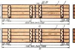 Щиты разборной деревянной опалубки: а – для фундаментов, стен, колонн, плит, перекрытий, б – для ленточных фундаментов, балок, прогонов и ригелей рам; 1 – палуба, 2 – сшивная планка.