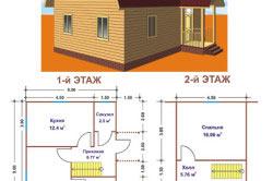 Строительство дома из бруса в деталях.