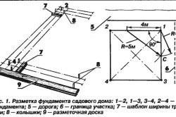 Схема разметки ленточного фундамента