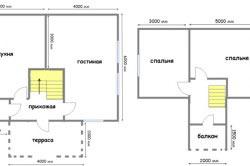 Фундамент: Дома из бруса размером до 6х6