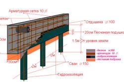 Схема свайного фундамента.