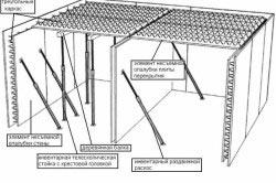 Конструктивная схема сборно-монолитной стены с использованием несъëмной железобетонной опалубки