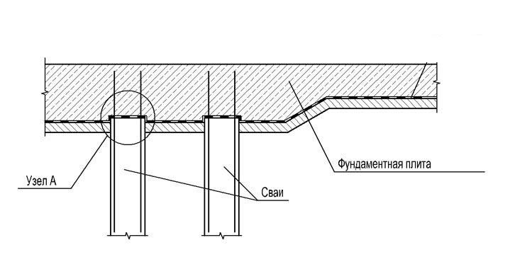 Гидроизоляция плитно-свайного фундамента.