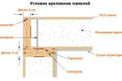 Установка панелей фундамента
