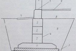 Схема защиты ленточного сборного фундамента от грунтовых вод