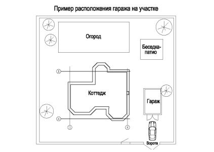 Пример расположения гаража на участке