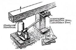 Схема конструкции для подъема дома