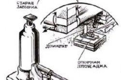 Схема установки домкрата