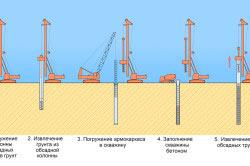 Схема бурения скважин для свай.