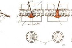 Схема полуавтоматической сварки арматуры