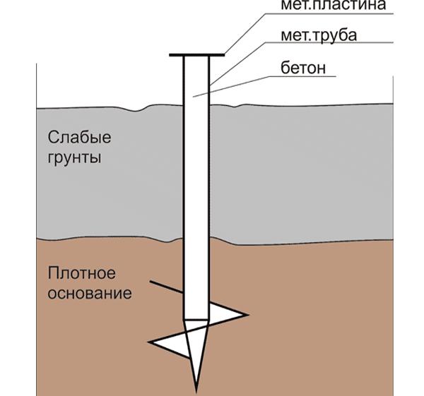 Схема смонтированной