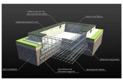 Схема сплошного плитного фундамента
