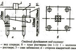 Схема устройства свайного фундамента под колонну