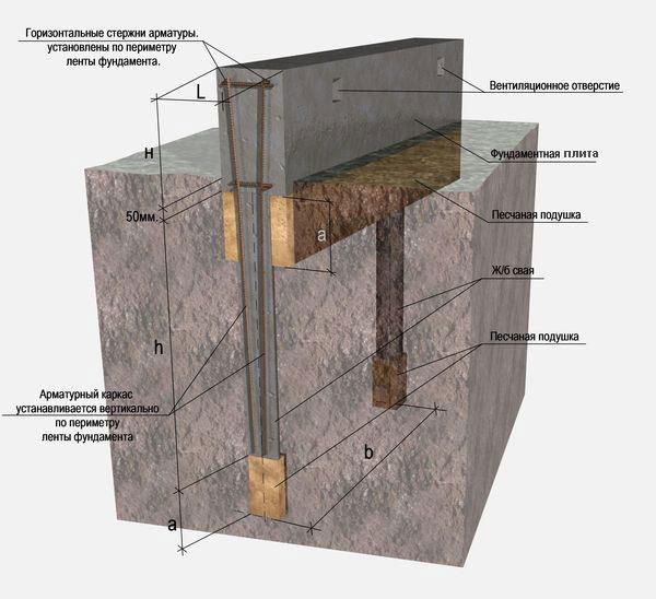 Как увеличить дом - варианты пристроек и построек Своими 86