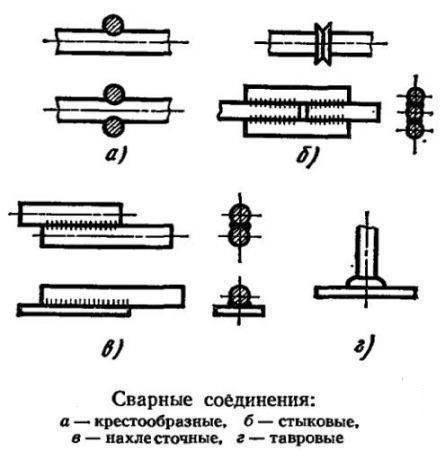 Схема сварки арматурных